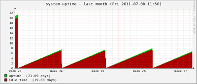uptime-month.png