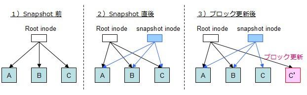 netapp01.jpg