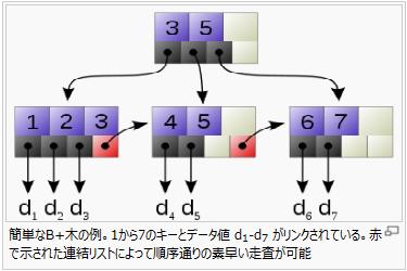 http://www.drk7.jp/MT/drk/images/091108/ora003.png
