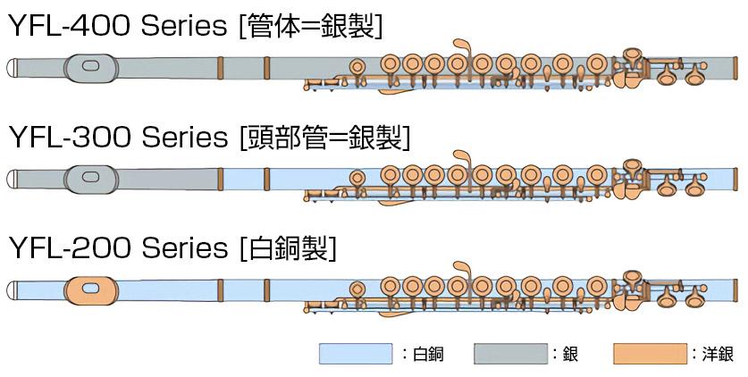 flute001.jpg